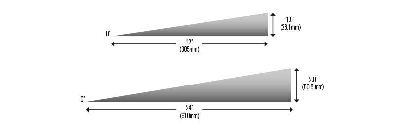 Gemini tes atlas roof insulation - Tapee d isolation ...